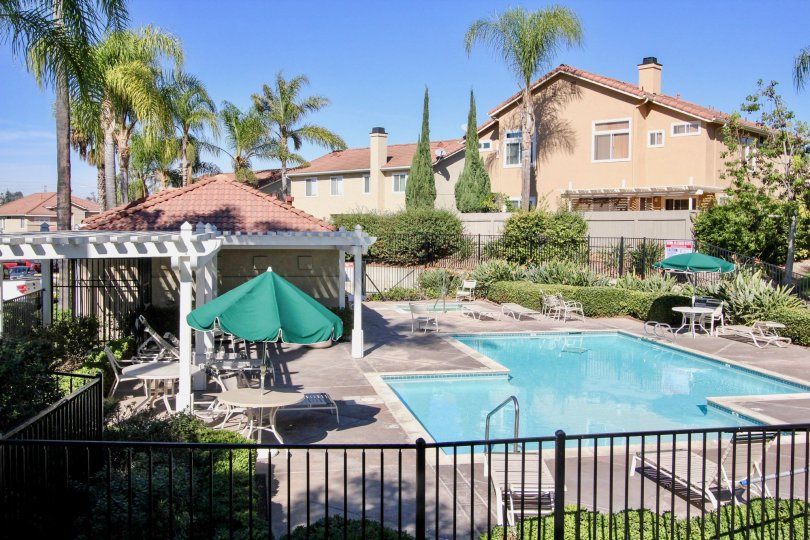 A sunny day in the California Capri with a swimming pool and the tables at vista CA