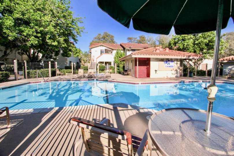 View of sunny pool in Shadowridge Glen, Vista, California